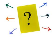 Geschäftsherausforderungskonzept- und -lösen- von Problemenidee Lizenzfreies Stockbild