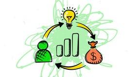 Geschäftsidee, -finanzierung und -manager sind die Komponenten des Erfolgs vektor abbildung