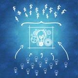 Geschäftsideen, die zu mehr Profit führen lizenzfreie abbildung