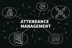 Geschäftsillustration, die das Konzept von Anwesenheit manageme zeigt lizenzfreie abbildung
