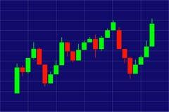 Geschäftskerzen Rot und Grün Kauf und Verkauf Devisen online Lizenzfreies Stockfoto