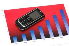 Geschäftskonzept mit Handy über dem Balkendiagramm Stockfotografie