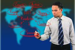Geschäftskonzeptbild schreiben Entschließung 2017 mit roter Markierung Lizenzfreie Stockfotos