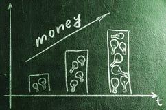 Geschäftskreativität Lizenzfreie Stockfotos