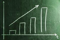 Geschäftskreativität Lizenzfreies Stockfoto