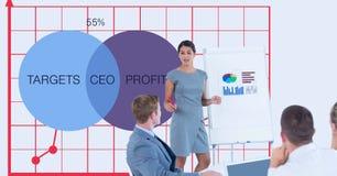 Geschäftsleute in der Sitzung mit Diagrammen im Hintergrund Stockfoto