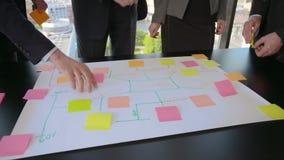 Geschäftsleute, die Plan auf Schreibtisch entwickeln stock video