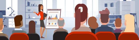 Geschäftsleute gruppieren an den Konferenz-Sitzungs-Ausbildungskursen Flip Chart mit Diagramm vektor abbildung