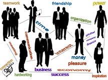 Geschäftsleute und Geschäftsdarstellung Stockfoto
