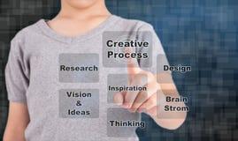 Geschäftsleute und Kreativität lizenzfreie stockfotografie
