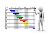 Geschäftsmann 3d, der Gantt-Diagramm auf Touch Screen entwirft Stockfotos