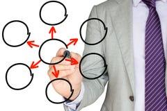 Geschäftsmann, der Auslandspfeile des leeren Kreisflussdiagramms zeichnet lizenzfreies stockbild