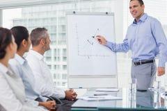 Geschäftsmann, der Diagramm während der Darstellung analysiert Stockfotos