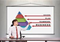 Geschäftsmann, der eine Geschäftspyramide zeigt lizenzfreies stockbild