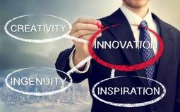Geschäftsmann, der eine Innovationsblase einkreist Lizenzfreies Stockbild