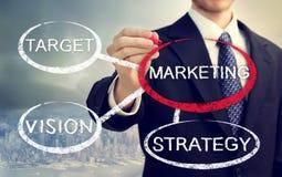 Geschäftsmann, der eine Marketing-Blase einkreist Lizenzfreies Stockfoto