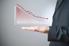 Geschäftsmann, der eine nachhaltige Abnahmeentwicklung darstellt Stockbilder