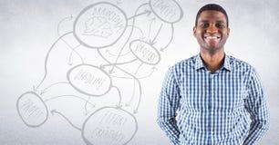 Geschäftsmann, der gegen weiße Wand mit Konzeptgekritzel lächelt Lizenzfreie Stockfotos