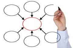 Geschäftsmann mit leerem Diagramm für Geschäft, Organisation und Ed stockfotografie
