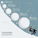 Geschäftsmann und Frau, die weg von Schneeballeffekt laufen Lizenzfreies Stockfoto