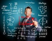 Geschäftsmann-Zeichnungsdiagramm des Erfolgs Stockbild
