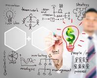 Geschäftsmann-Zeichnungsstrategie, zum des Geldes zu erhalten Stockfotos