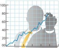 Geschäftsmann-Zeichnungsverkaufs-Marktanteildiagramm Stockfotografie