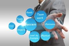 Geschäftsmann zeigt Erfolg stockbilder