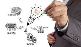 Geschäftsmannhand, die das beste Ideendiagramm zeichnet Stockfoto
