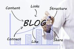 Geschäftsmannhandzeichnung BLOG-Konzept Stockbilder