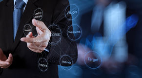 Geschäftsmannhandzeichnungs-Geschäftserfolg Stockbilder