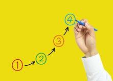 Geschäftsmannhandzeichnungs-Schrittkonzept Lizenzfreie Stockbilder