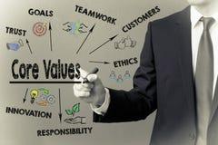 Geschäftsmannschreiben - Kern-Werte lizenzfreie stockfotografie