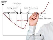 Geschäftsmannschreiben Unternehmenszieldiagramm Lizenzfreies Stockbild