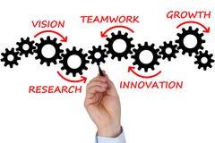 Geschäftsmannschreibens-Unternehmensplan für Erfolg, Team und Wachstum