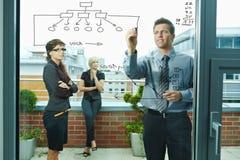 Geschäftsmannzeichnung auf Fenster Stockbilder