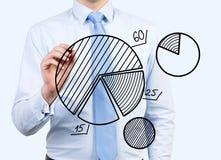 Geschäftsmannzeichnungs-Kreisdiagramm Lizenzfreie Stockfotos