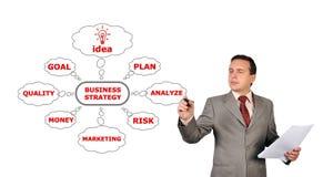 Geschäftsmannzeichnungsstrategie stockfoto