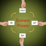 Geschäftsprozess lizenzfreies stockbild