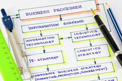 Geschäftsprozesse Stockfotografie