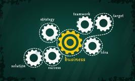 Geschäftsprozesshand gezeichnet auf Tafel Lizenzfreie Stockfotos