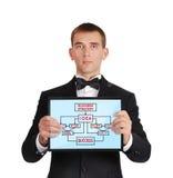 Geschäftsstrategie Stockfotografie