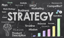 Geschäftsstrategie auf Tafel Stockbild