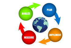 Geschäftsstrategie-Konzeptdiagramm Stockfoto