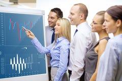 Geschäftsteam mit Devisendiagramm auf Brett des leichten Schlages Lizenzfreie Stockfotos