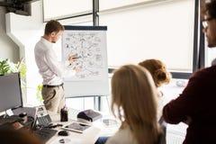 Geschäftsteam mit Entwurf auf flipboard im Büro Stockfotos