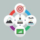 Geschäft Infographic-Ikone Stockbilder