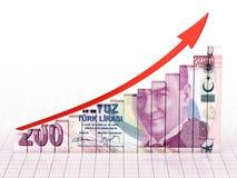 Geschäfts-Diagramm-Stange Lizenzfreie Stockfotos