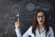 Geschäftsfrau, die auf Glühlampe auf Tafel zeigt Lizenzfreies Stockfoto