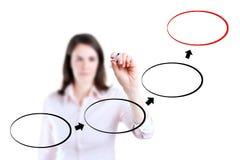 Geschäftsfrau-Zeichnungsflussdiagrammdiagramm. Stockfotos